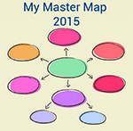 Clear & SIMPLE, My Master Map 2015